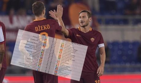 Tổng hợp Europa League: Xác định 13 cái tên đi tiếp
