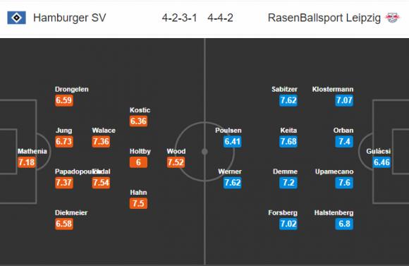 Đội hình dự kiến Nhận định bóng đá Hamburg vs Leipzig, 1h30 ngày 9/9 (Vòng 3 Bundesliga 2017/18)