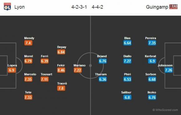 Đội hình dự kiến Nhận định bóng đá Lyon vs Guingamp, 22h00 ngày 10/09 (Vòng 5 Ligue 1 2017/18)