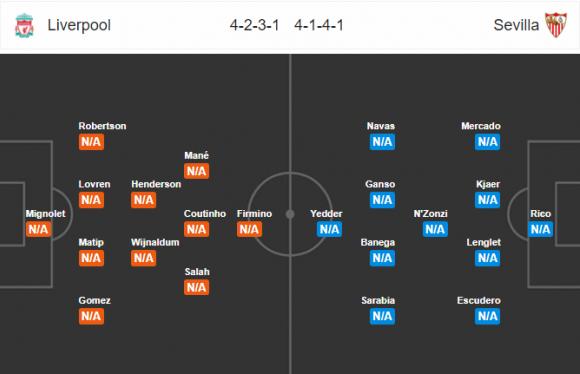 Đội hình dự kiến Nhận định bóng đá Liverpool vs Sevilla, 1h45 ngày 14/9 (Bảng E Champions League 2017/18)