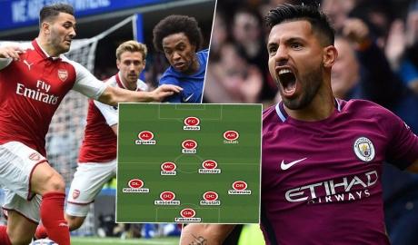 ĐHTB vòng 5 Ngoại hạng Anh: Công Man City, thủ Arsenal