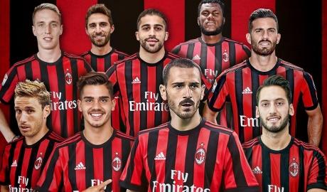 """AC Milan vay """"nặng lãi"""" đầu tư đội hình"""