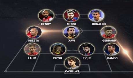Đội hình tiêu biểu châu Âu từ 2001 đến 2016: Barca thống trị