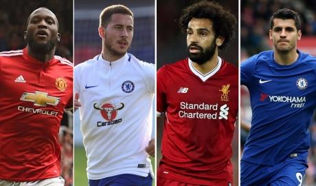Đánh giá 5 đội bóng Anh tại Champions League