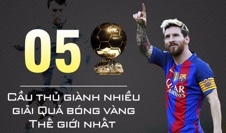 10 kỷ lục ấn tượng của Leo Messi