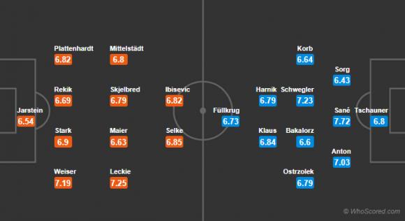 Đội hình dự kiến Nhận định bóng đá Hertha Berlin vs Hannover 96, 02h30 ngày 14/12 (Vòng 16 Bundesliga 2017/18)