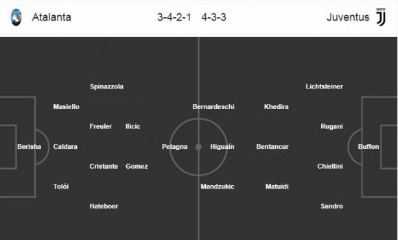 Đội hình dự kiến Nhận định bóng đá Atalanta vs Juventus, 2h45 ngày 31/1 (Lượt đi bán kết Coppa Italia 2017/2018)