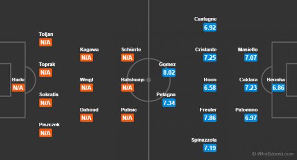 Đội hình dự kiến Nhận định bóng đá Dortmund  vs Atalanta, 01h00 ngày 16/02 (Vòng 1/16 Europa League 2017/18)