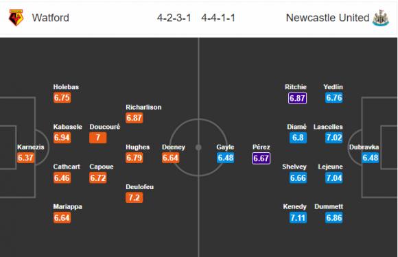 Đội hình dự kiến Nhận định bóng đá Watford vs Newcastle, 21h00 ngày 5/5 (Vòng 37 Ngoại hạng Anh 2017/18)
