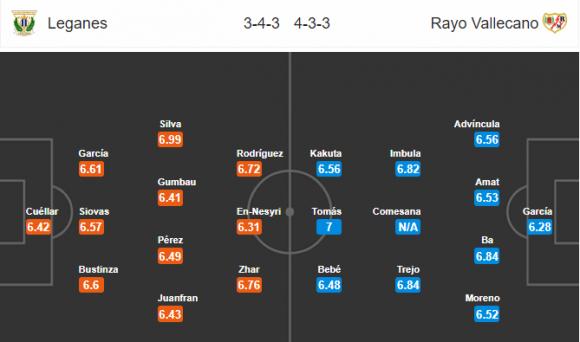 Đội hình dự kiến Nhận định Leganes vs Vallecano, 01h45 ngày 07/10 (VĐQG Tây Ban Nha)